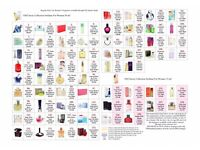 Designer inspired perfume