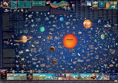 Children's Map of the Solar System, Laminated Educational Po... Laminated Poster