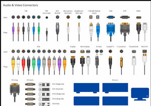 Wires & Cables (All kinds)