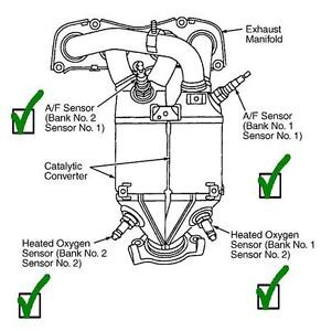 2003 Ford Escape O2 Sensor Location Schematic