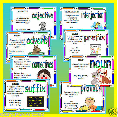 PARTS OF SPEECH Posters Teaching resources Class display SPaG Literacy Grammar