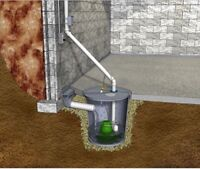 Sump pump system installs-Book now and save!!