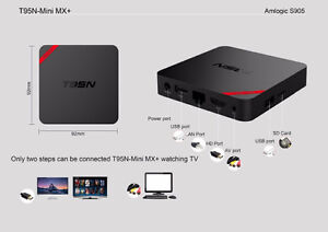 ANDROID TV BOXES - T95N MINI MX+ 4K Cambridge Kitchener Area image 3