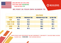 Limited Offers V.Cheap Plans ( 6,12,16,20&30 GB ) ROGERS