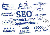 Affordable SEO Services Canada - IBL Infotech