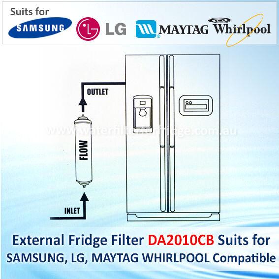 Ge Refrigerator Refrigerator Water Line