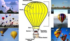 FABRICATE-MAKE-YOUR-OWN-HOT-AIR-BALLOON-PLANS-ON-CD