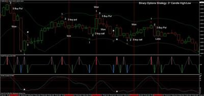 Forex Indicator Forex Trading System Best mt4 Trend Strategy - Binary Options (Best Binary Trading Strategy)