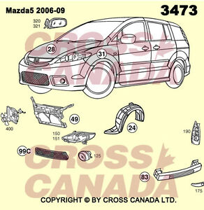 Mazda 5 Brand New Replacement Body Panels @ Brown's Auto