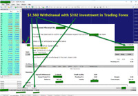 Make $3000+ Trading FOREX , FUTURES, BITCOIN, CRYPTO & Commodity