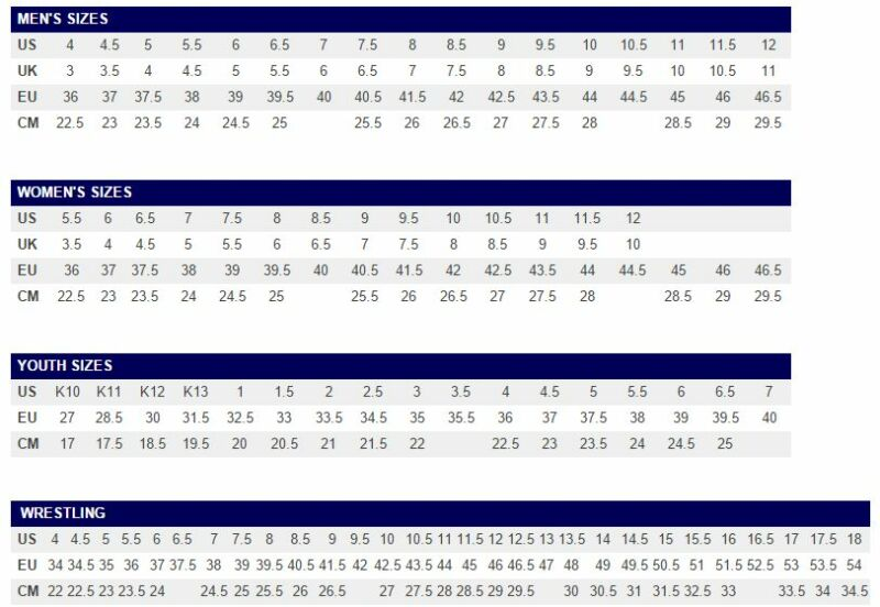 Find The Right Running Shoe Uk