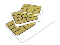 BEST PAYG SIM DEAL UNLIMITED minutes,UNLIMITED texts,6GB data, 100 intl mins,30 days.