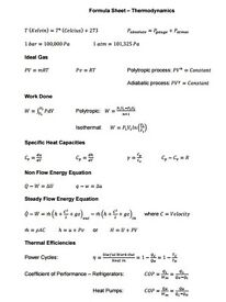 Wanted: Thermodynamics Tutor for Degree Level Engineering