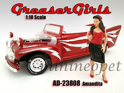 AMERICAN DIORAMA GREEZERZ GIRL FIGURE FOR 1/18 DIECAST AD-23808 AMANDITA