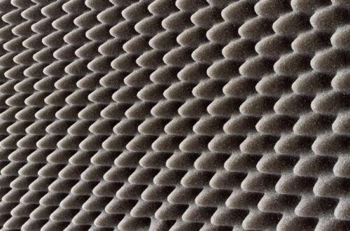 Die 10 wichtigsten Punkte beim Kauf von Pro-Audio Equipment wie Schalldämmungen