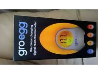 colour changing digital thermometer New and Boxed