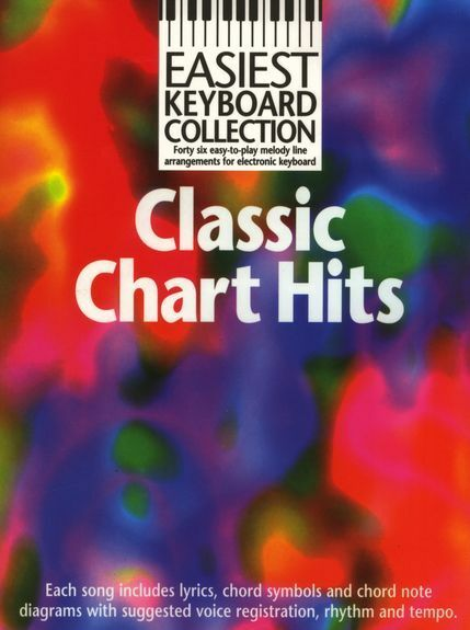 Easiest Keyboard Collection Classic Chart Hits Learn to Play Pop EASY Music Book
