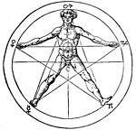 occulta