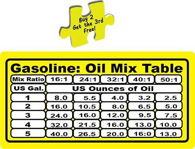Gas - Oil Mixture Table 2 Cycle Engines Decal Sticker p166