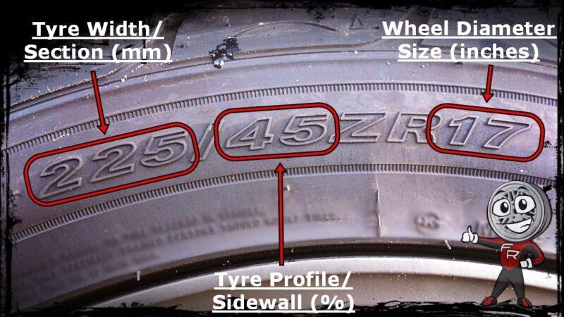 Tyre Marking Descriptions