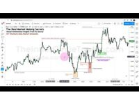 1 to 1 Focused Based Forex Fast Track Course!