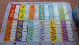 Educational multiplication/times table placemat.