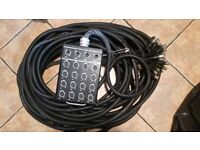 Multicore Stage Box For Sale