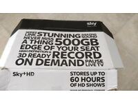 Sky Box - For Sale