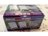 Wireless Plug in AV Sender 2.45GHz