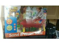 Brand new sand and water tables