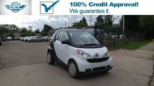 2008 smart fortwo Pure Extremely Low Mownthly Paymnets!! Apply N