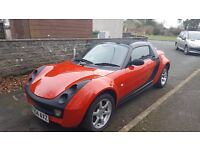 Smart Roadster Spares or Repair