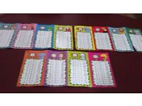Times table freize. Educational!