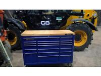 Snap on roller tool box