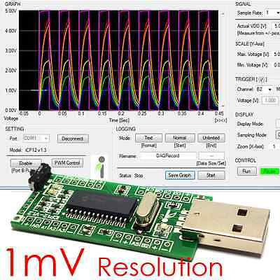 Icp12 1mv - Usbstick Pc Usb Oscilloscope Daq Logger Pwm Analog Io Board