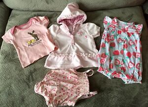 Small Summer Lot Size 3-6 months.
