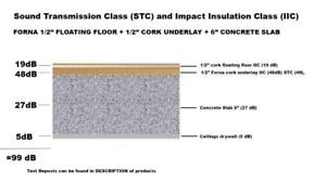 Cork Underlayment Sustainable, Reduce Sound, Naturally Insulates Keeping your Home Warmer in Winter and Cooler in Summer