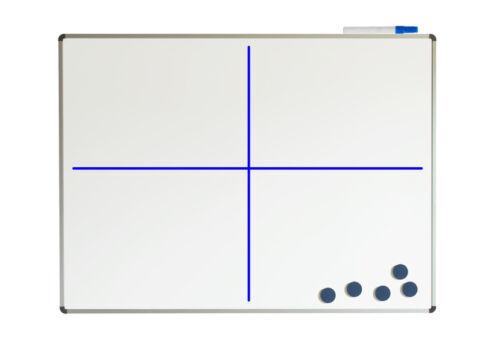 So finden Sie die passenden Magnete für Ihre erfolgreiche Präsentation