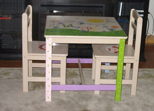 Child's Sturdy Solid Table Set