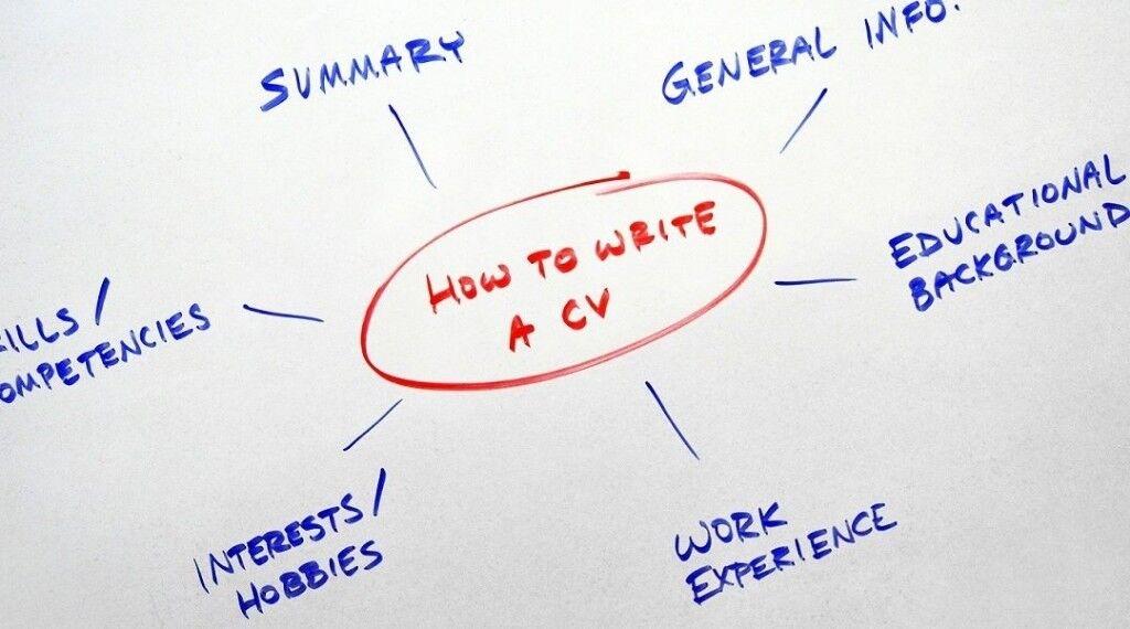 Professional Job CV Writing Resume Writing Cover Letter SOP Writing ...
