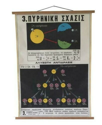 The Atomic Nuclear Fission vintage pull down map, Charts on the Atomic Theory