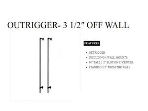 OUTRIGGER SYSTEM FOR RETAIL STORE OR FOR CLOSET RENOVATION