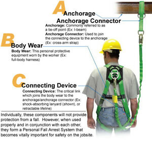 Fall Protection & Forklift Training