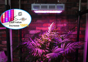Different LED Grow Lights | See Images