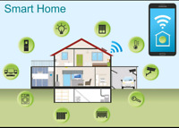 Technology Network Installer, Smart Device Set Up