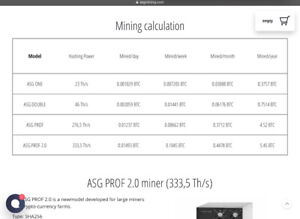 333 th/s butcoin asic miner ASG MINING
