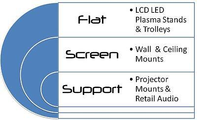 Flat-Screen-Support-0845-835-0266