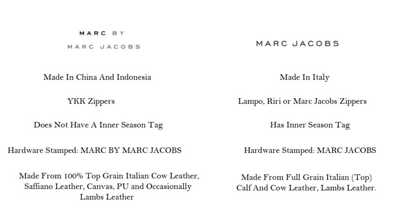 Comparison Chart Of Notable Differences Found In Marc By Marc Jacobs And Marc Jacobs.