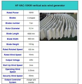 10 kw vertical axis wind turbine for sale. (collection only)