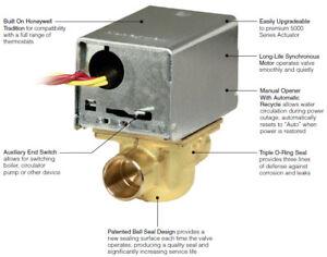 Micro Mods ........appliance upgrades / service........639-4755
